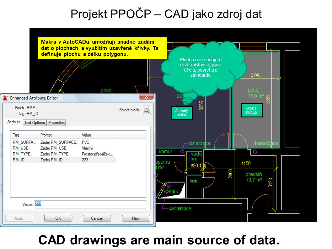 Projekt PPOČP – CAD jako zdroj dat CAD drawings are main source of data.