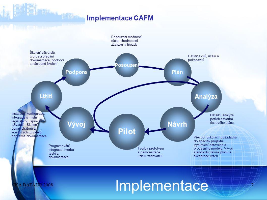 Implementace Posouzení Plán Návrh Pilot Vývoj Užití Podpora Analýza Tvorba prototypu a demonstrace užitku zadavateli Převod funkčních požadavků do spe