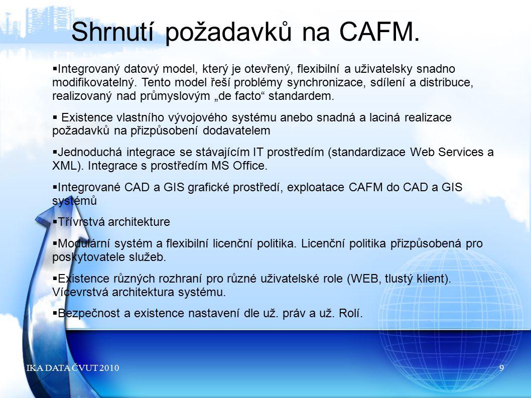 IKA DATA ČVUT 20109 Shrnutí požadavků na CAFM.  Integrovaný datový model, který je otevřený, flexibilní a uživatelsky snadno modifikovatelný. Tento m