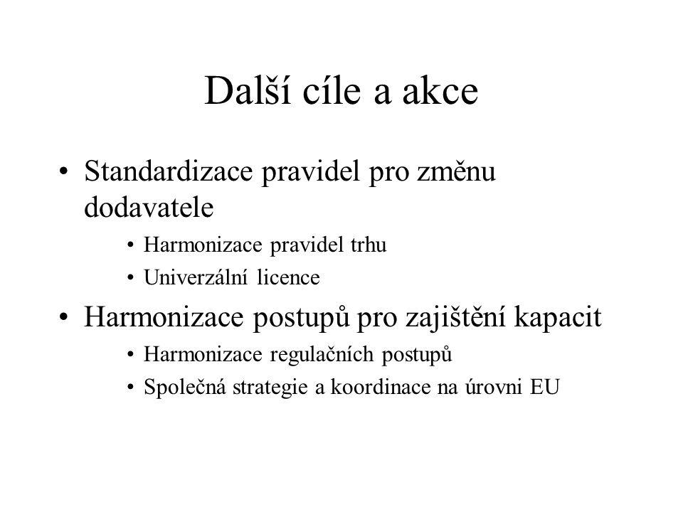 Další cíle a akce Standardizace pravidel pro změnu dodavatele Harmonizace pravidel trhu Univerzální licence Harmonizace postupů pro zajištění kapacit Harmonizace regulačních postupů Společná strategie a koordinace na úrovni EU