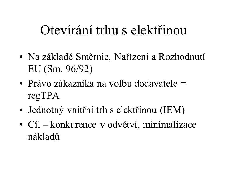 Otevírání trhu s elektřinou Na základě Směrnic, Nařízení a Rozhodnutí EU (Sm.