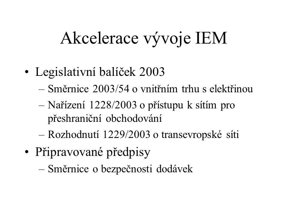 Akcelerace vývoje IEM Legislativní balíček 2003 –Směrnice 2003/54 o vnitřním trhu s elektřinou –Nařízení 1228/2003 o přístupu k sítím pro přeshraniční obchodování –Rozhodnutí 1229/2003 o transevropské síti Připravované předpisy –Směrnice o bezpečnosti dodávek