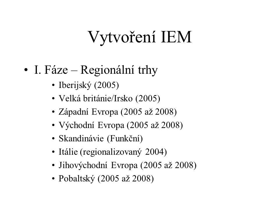 Vytvoření IEM II.