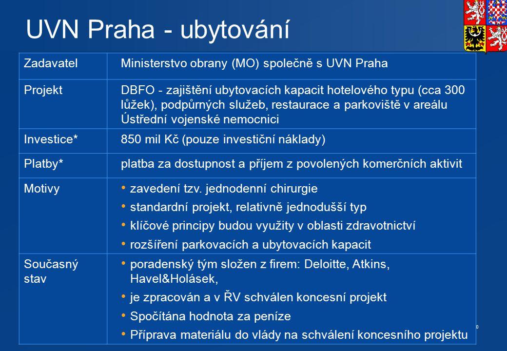 10 Hotelové ubytování - 250 lůžek – Ústřední vojenská nemocnice PRAHA UVN Praha - ubytování * odhad/záměr ZadavatelMinisterstvo obrany (MO) společně s