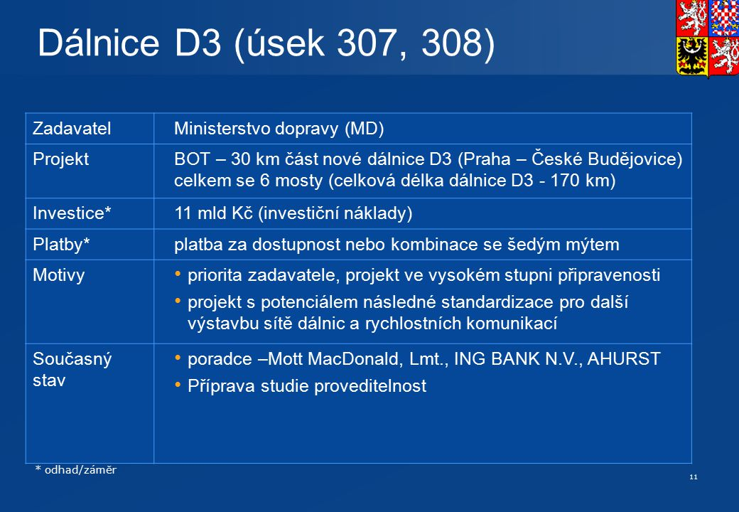 11 ČESKÉ BUDĚJOVICE D3 PRAHA 30 km část nové dálnice z celkové délky 170 km Dálnice D3 (úsek 307, 308) * odhad/záměr ZadavatelMinisterstvo dopravy (MD
