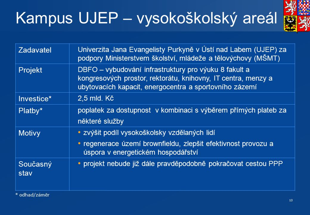 13 Kampus UJEP – vysokoškolský areál * odhad/záměr Zadavatel Univerzita Jana Evangelisty Purkyně v Ústí nad Labem (UJEP) za podpory Ministerstvem škol