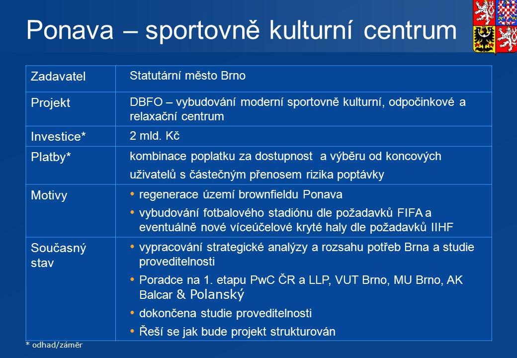 14 Ponava – sportovně kulturní centrum * odhad/záměr Zadavatel Statutární město Brno Projekt DBFO – vybudování moderní sportovně kulturní, odpočinkové