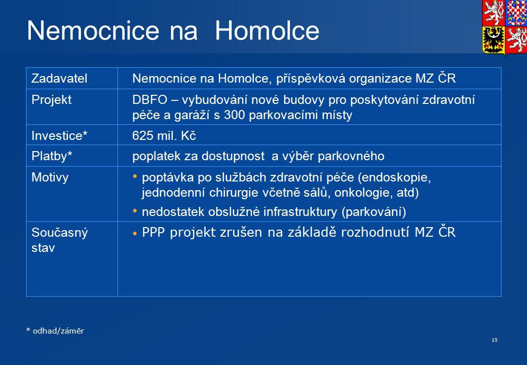 15 Nemocnice na Homolce * odhad/záměr ZadavatelNemocnice na Homolce, příspěvková organizace MZ ČR ProjektDBFO – vybudování nové budovy pro poskytování
