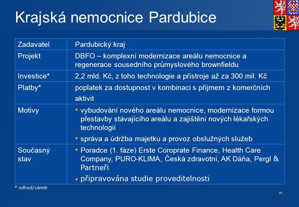 16 Krajská nemocnice Pardubice * odhad/záměr ZadavatelPardubický kraj ProjektDBFO – komplexní modernizace areálu nemocnice a regenerace sousedního prů