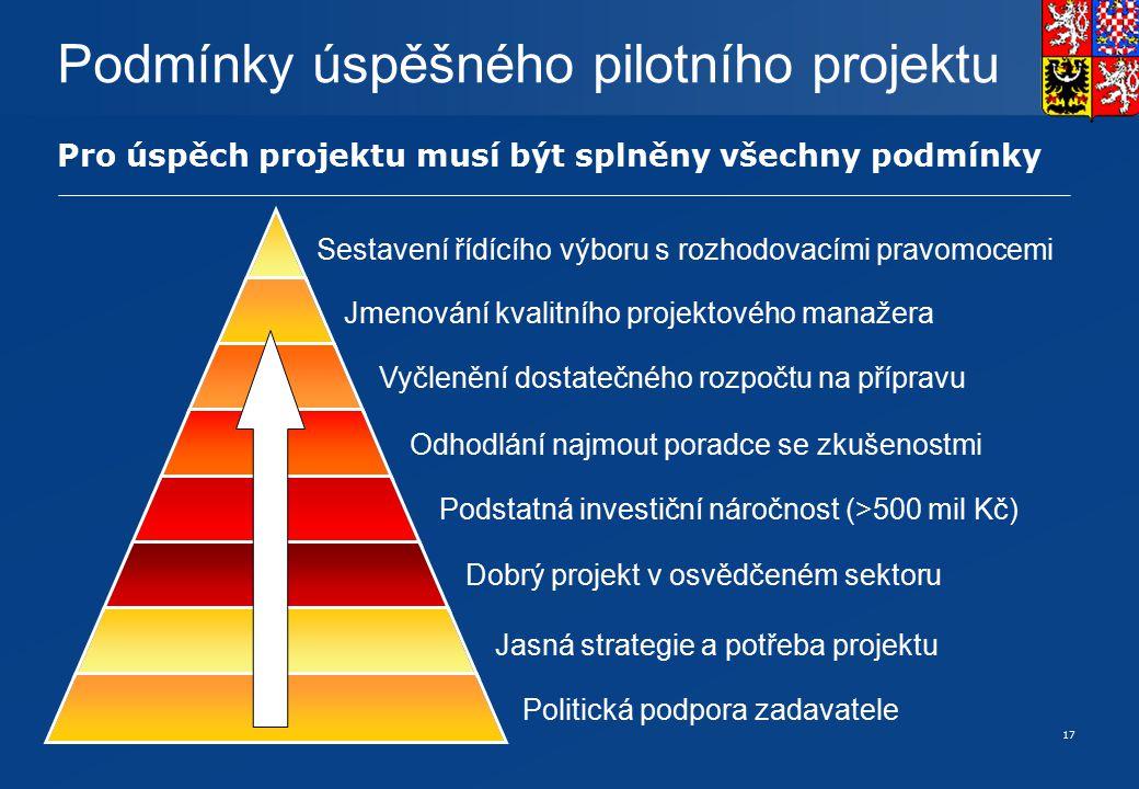 17 Podmínky úspěšného pilotního projektu Politická podpora zadavatele Jasná strategie a potřeba projektu Dobrý projekt v osvědčeném sektoru Podstatná