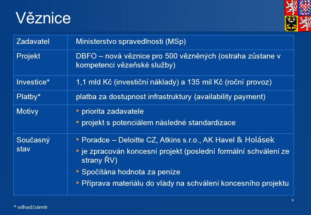 8 Nová věznice pro 500 vězněných MORAVA Věznice * odhad/záměr ZadavatelMinisterstvo spravedlnosti (MSp) ProjektDBFO – nová věznice pro 500 vězněných (