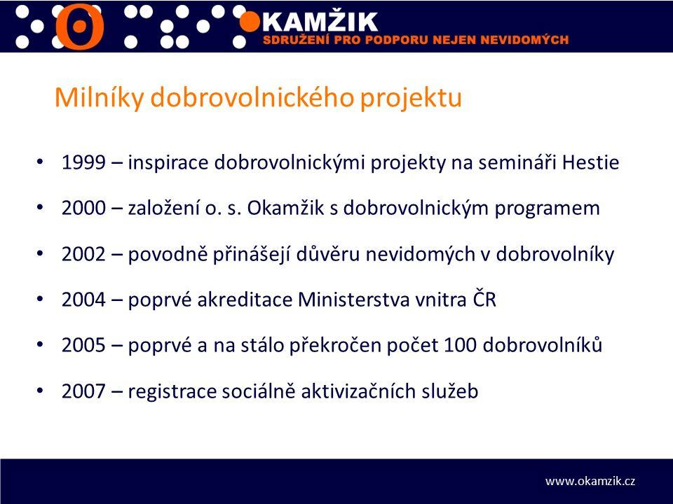 Milníky dobrovolnického projektu 1999 – inspirace dobrovolnickými projekty na semináři Hestie 2000 – založení o. s. Okamžik s dobrovolnickým programem