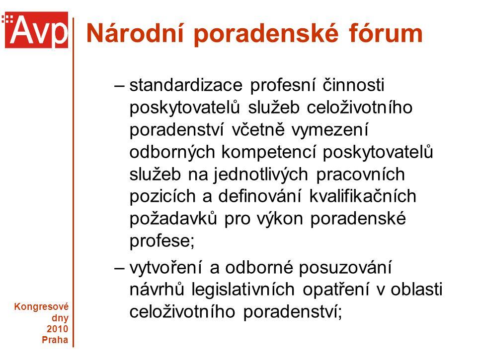 Kongresové dny 2010 Praha Národní poradenské fórum –standardizace profesní činnosti poskytovatelů služeb celoživotního poradenství včetně vymezení odborných kompetencí poskytovatelů služeb na jednotlivých pracovních pozicích a definování kvalifikačních požadavků pro výkon poradenské profese; –vytvoření a odborné posuzování návrhů legislativních opatření v oblasti celoživotního poradenství;