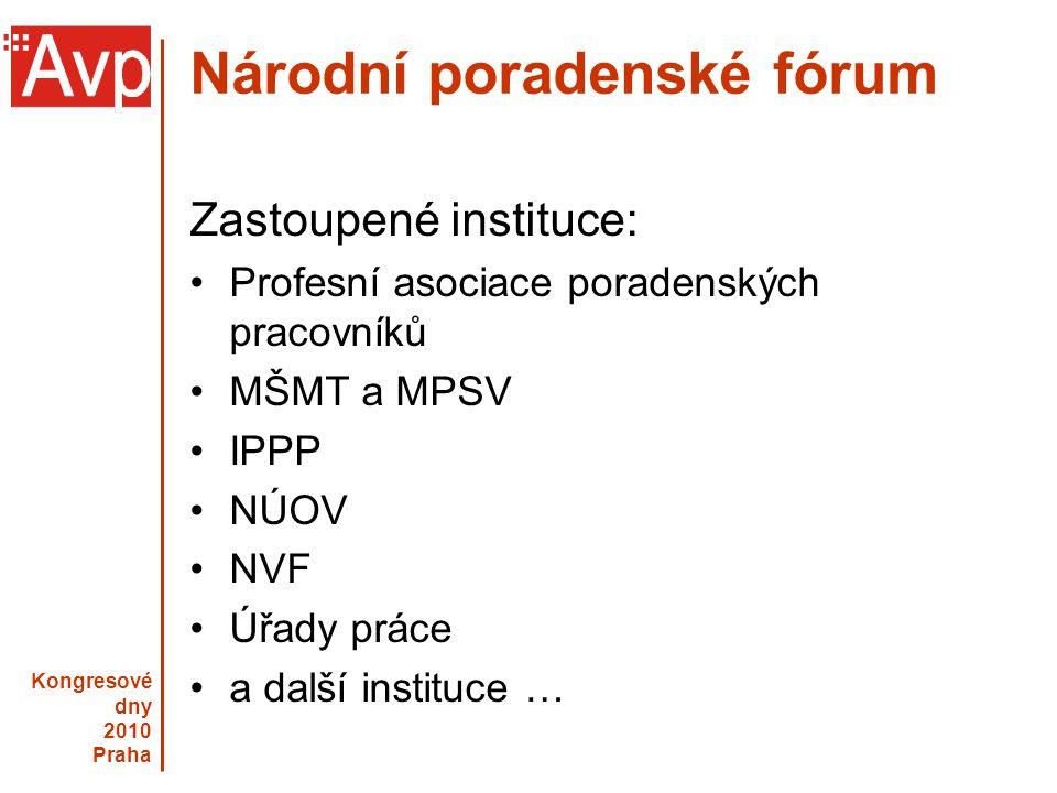 Kongresové dny 2010 Praha Národní poradenské fórum Zastoupené instituce: Profesní asociace poradenských pracovníků MŠMT a MPSV IPPP NÚOV NVF Úřady práce a další instituce …