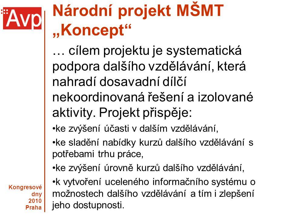 """Kongresové dny 2010 Praha Národní projekt MŠMT """"Koncept … cílem projektu je systematická podpora dalšího vzdělávání, která nahradí dosavadní dílčí nekoordinovaná řešení a izolované aktivity."""