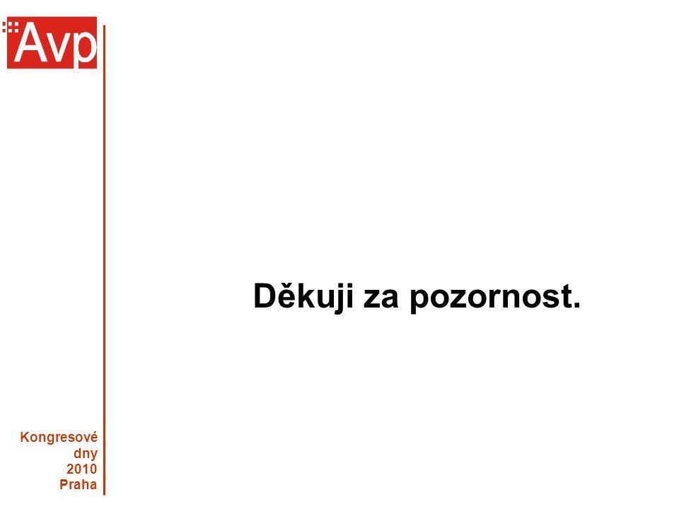 Kongresové dny 2010 Praha Děkuji za pozornost.