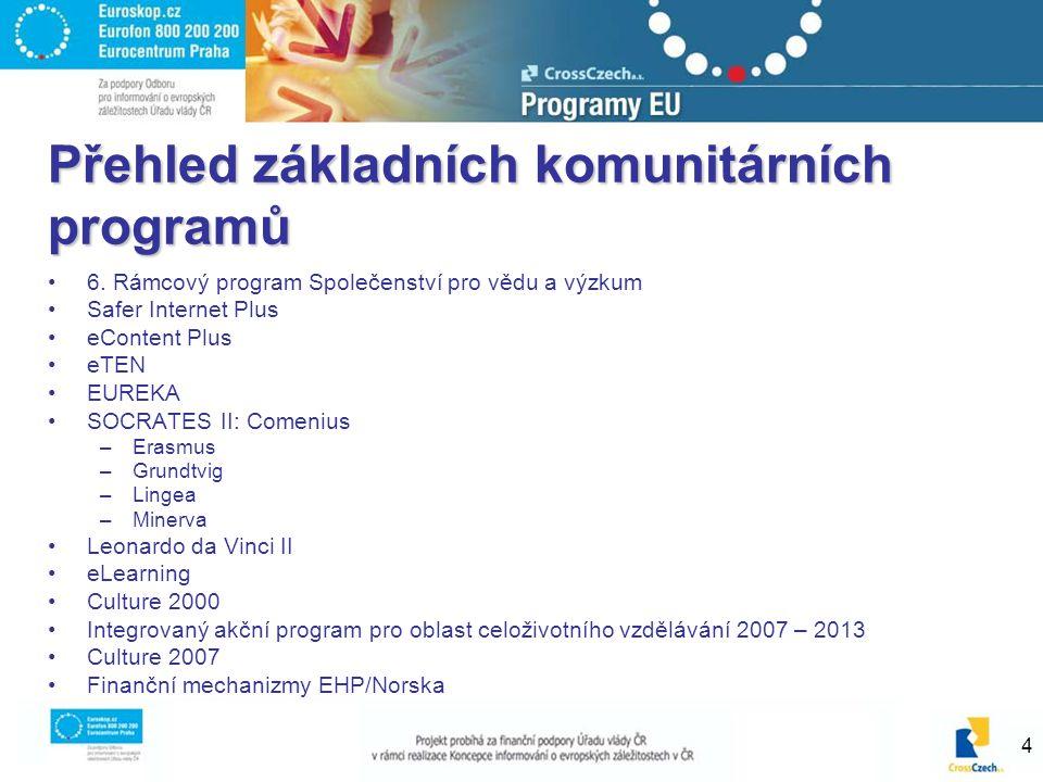 4 Přehled základních komunitárních programů 6.