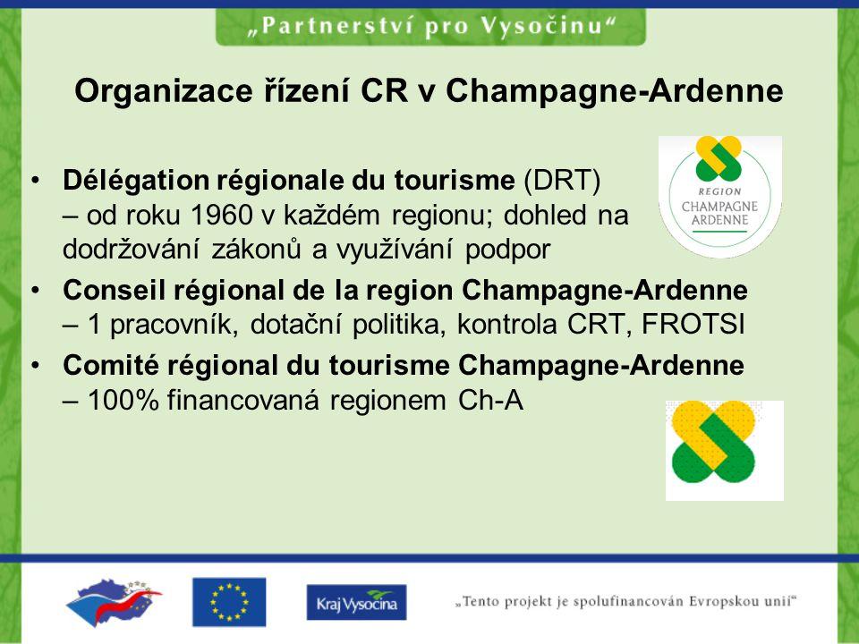 Organizace řízení CR v Champagne-Ardenne Délégation régionale du tourisme (DRT) – od roku 1960 v každém regionu; dohled na dodržování zákonů a využívání podpor Conseil régional de la region Champagne-Ardenne – 1 pracovník, dotační politika, kontrola CRT, FROTSI Comité régional du tourisme Champagne-Ardenne – 100% financovaná regionem Ch-A