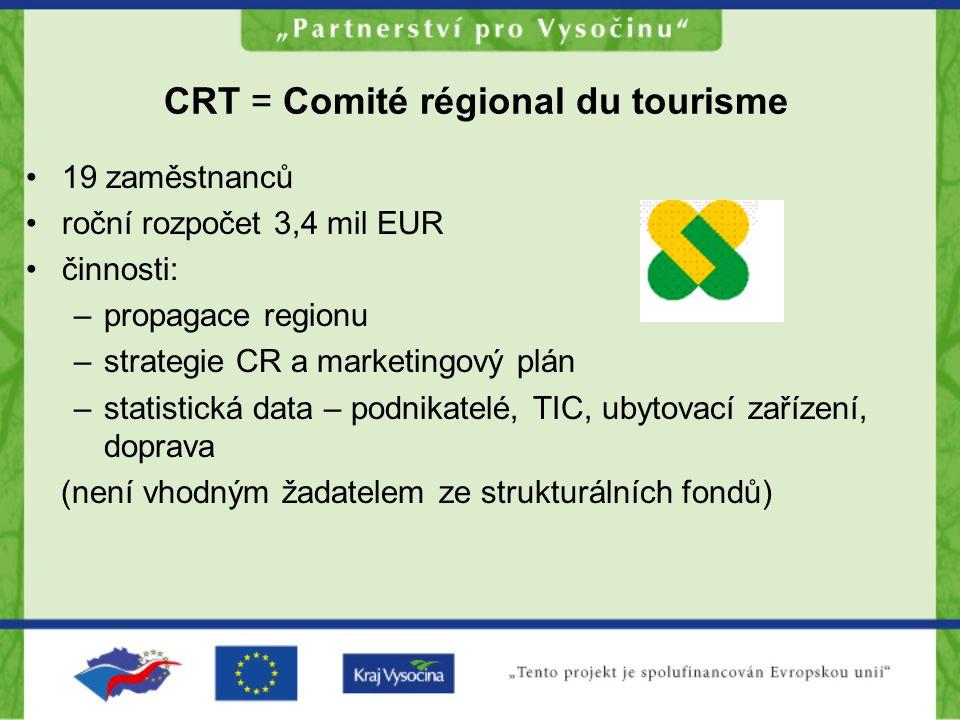 CRT = Comité régional du tourisme 19 zaměstnanců roční rozpočet 3,4 mil EUR činnosti: –propagace regionu –strategie CR a marketingový plán –statistická data – podnikatelé, TIC, ubytovací zařízení, doprava (není vhodným žadatelem ze strukturálních fondů)