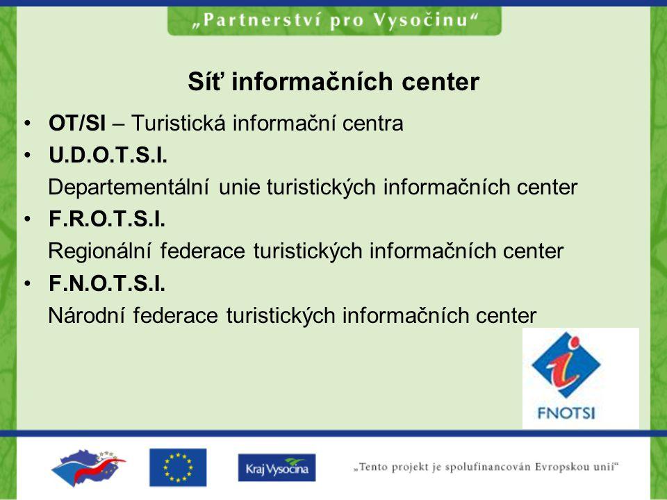 Síť informačních center OT/SI – Turistická informační centra U.D.O.T.S.I.