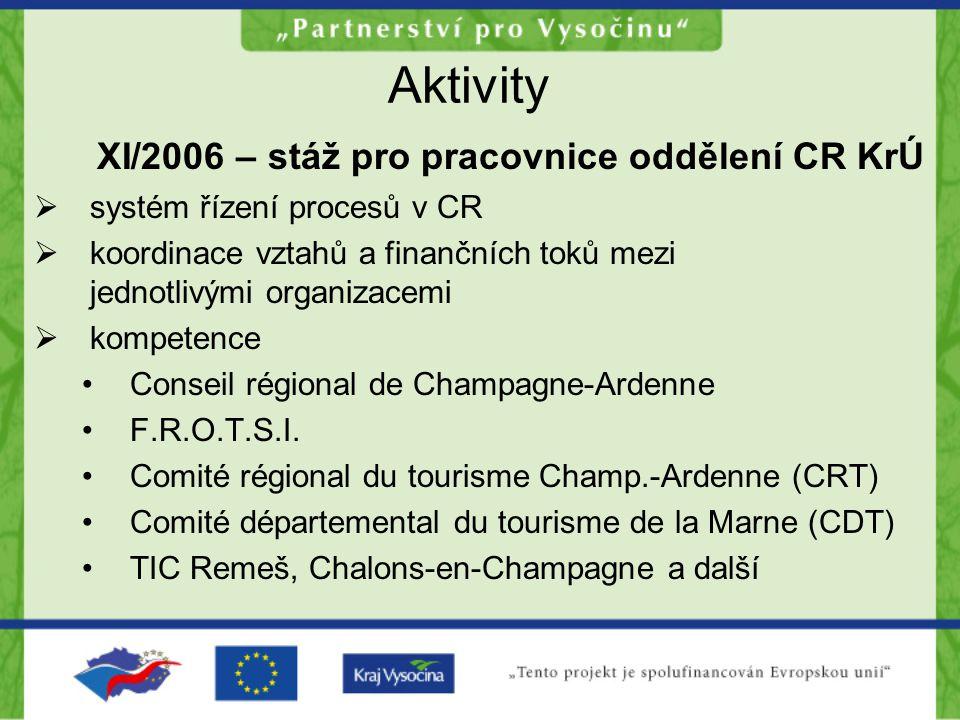 Aktivity XI/2006 – stáž pro pracovnice oddělení CR KrÚ  systém řízení procesů v CR  koordinace vztahů a finančních toků mezi jednotlivými organizacemi  kompetence Conseil régional de Champagne-Ardenne F.R.O.T.S.I.