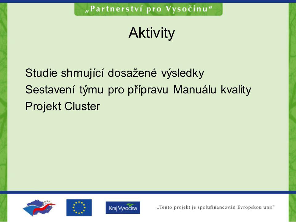 Aktivity Studie shrnující dosažené výsledky Sestavení týmu pro přípravu Manuálu kvality Projekt Cluster