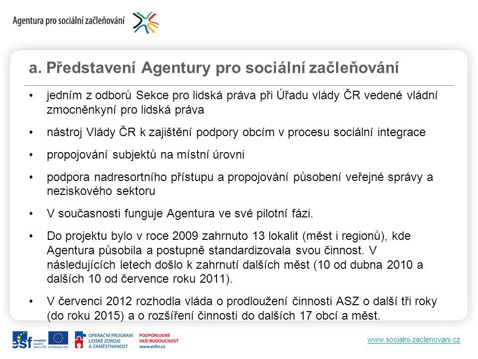 www.socialni-zaclenovani.cz a.
