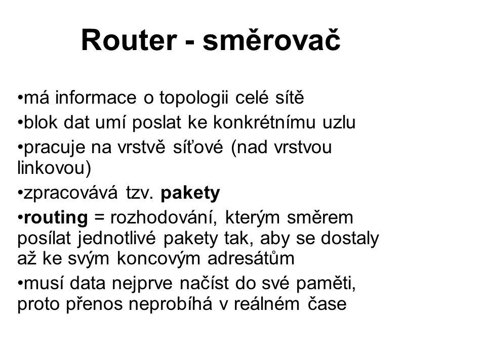 Router - směrovač má informace o topologii celé sítě blok dat umí poslat ke konkrétnímu uzlu pracuje na vrstvě síťové (nad vrstvou linkovou) zpracováv