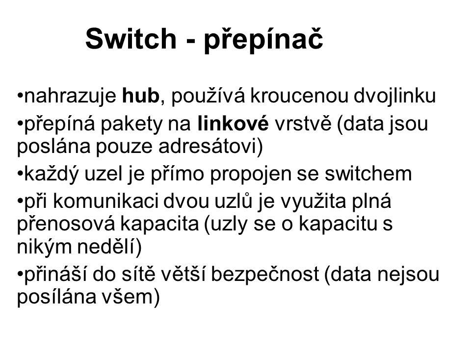 Switch - přepínač nahrazuje hub, používá kroucenou dvojlinku přepíná pakety na linkové vrstvě (data jsou poslána pouze adresátovi) každý uzel je přímo