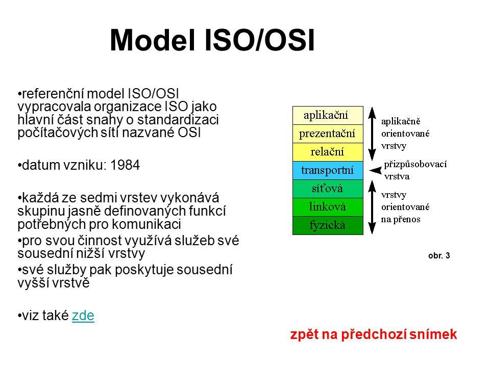 Model ISO/OSI referenční model ISO/OSI vypracovala organizace ISO jako hlavní část snahy o standardizaci počítačových sítí nazvané OSI datum vzniku: 1