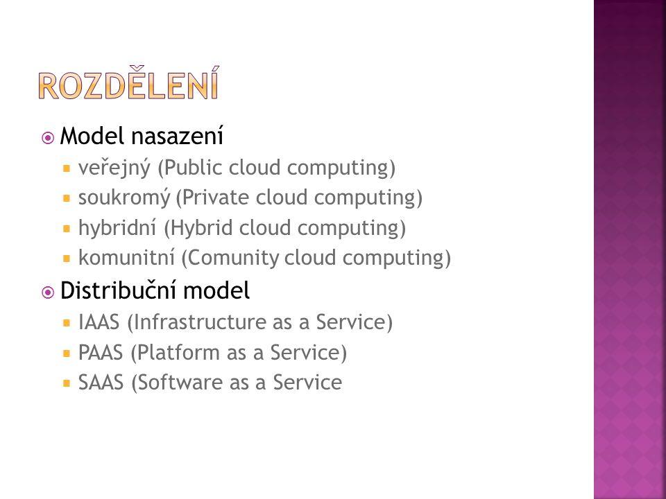  Model nasazení  veřejný (Public cloud computing)  soukromý (Private cloud computing)  hybridní (Hybrid cloud computing)  komunitní (Comunity cloud computing)  Distribuční model  IAAS (Infrastructure as a Service)  PAAS (Platform as a Service)  SAAS (Software as a Service