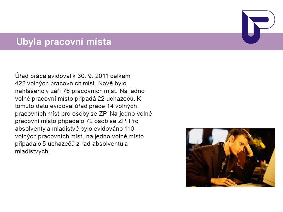Úřad práce evidoval k 30. 9. 2011 celkem 422 volných pracovních míst.