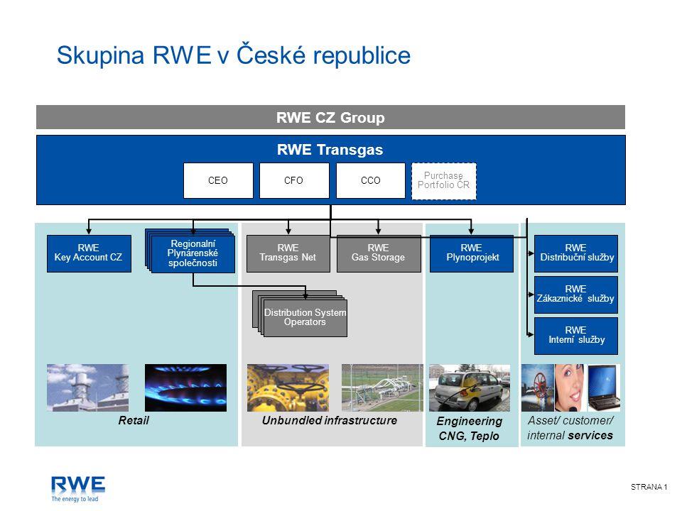 STRANA 1 Skupina RWE v České republice RetailUnbundled infrastructure Engineering CNG, Teplo Asset/ customer/ internal services RGCs (6x) RWE CZ Group