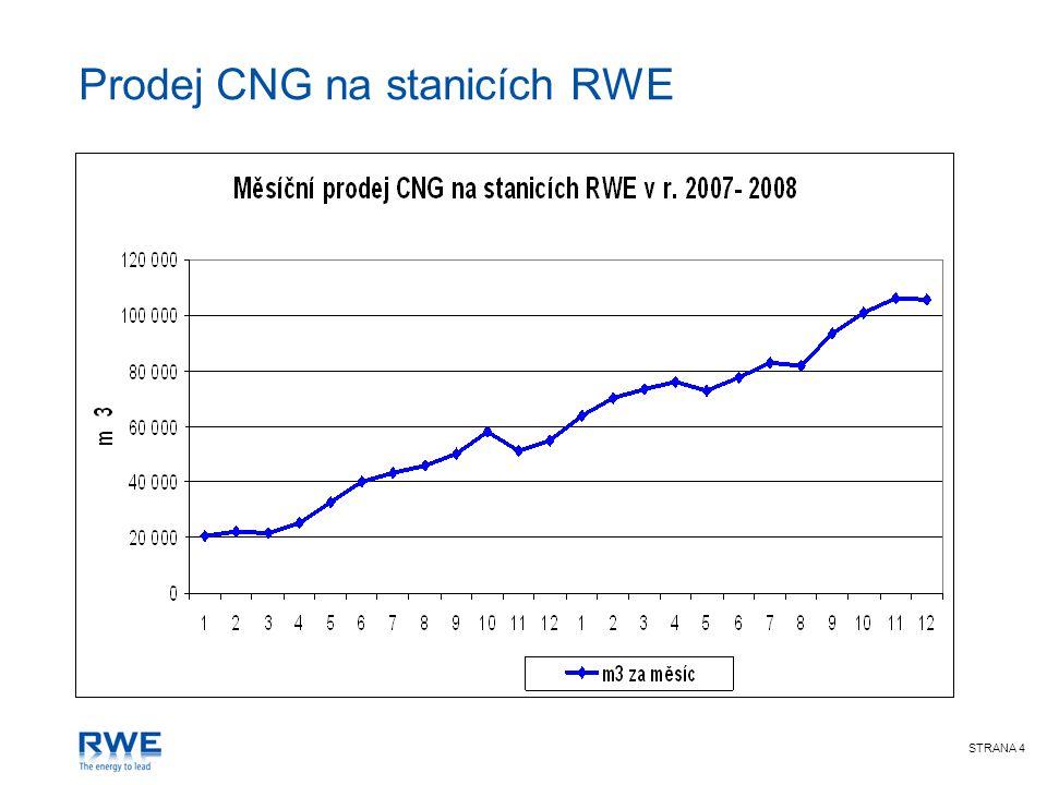 STRANA 4 Prodej CNG na stanicích RWE