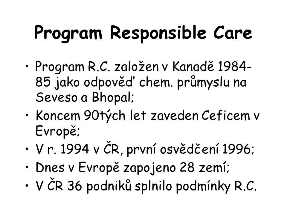 Program Responsible Care Program R.C. založen v Kanadě 1984- 85 jako odpověď chem.
