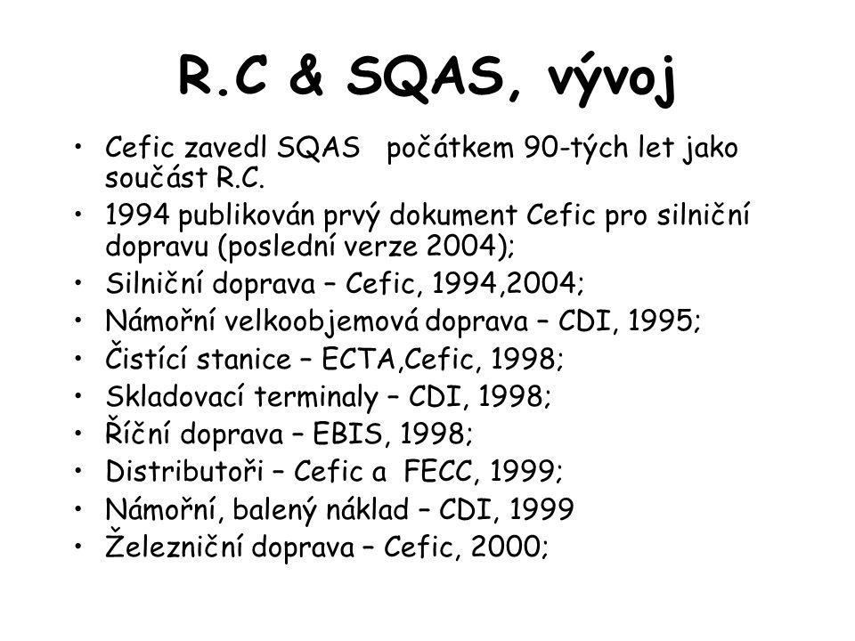 R.C & SQAS v českém R.C.Upravují kritéria č.16 a 17 programu; SQAS v R.C.
