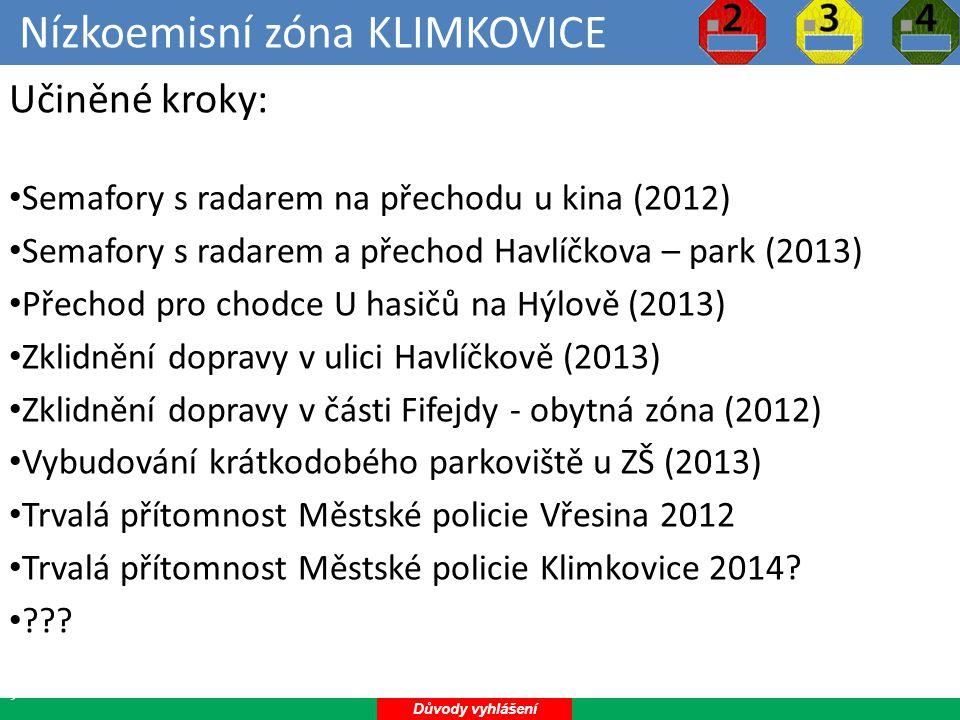 Nízkoemisní zóna KLIMKOVICE 19 Učiněné kroky: Semafory s radarem na přechodu u kina (2012) Semafory s radarem a přechod Havlíčkova – park (2013) Přechod pro chodce U hasičů na Hýlově (2013) Zklidnění dopravy v ulici Havlíčkově (2013) Zklidnění dopravy v části Fifejdy - obytná zóna (2012) Vybudování krátkodobého parkoviště u ZŠ (2013) Trvalá přítomnost Městské policie Vřesina 2012 Trvalá přítomnost Městské policie Klimkovice 2014.