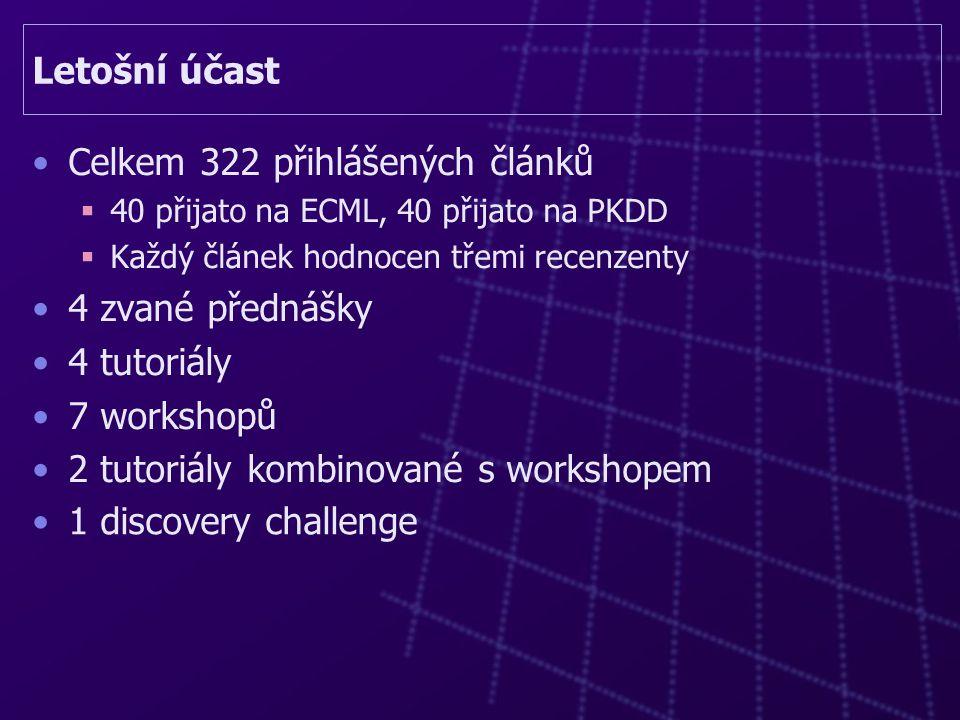 1 discovery challenge Letošní účast Celkem 322 přihlášených článků  40 přijato na ECML, 40 přijato na PKDD  Každý článek hodnocen třemi recenzenty 4 zvané přednášky 4 tutoriály 7 workshopů 2 tutoriály kombinované s workshopem