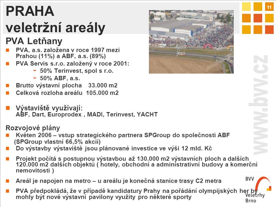 11 PRAHA veletržní areály PVA Letňany PVA, a.s. založena v roce 1997 mezi Prahou (11%) a ABF, a.s.