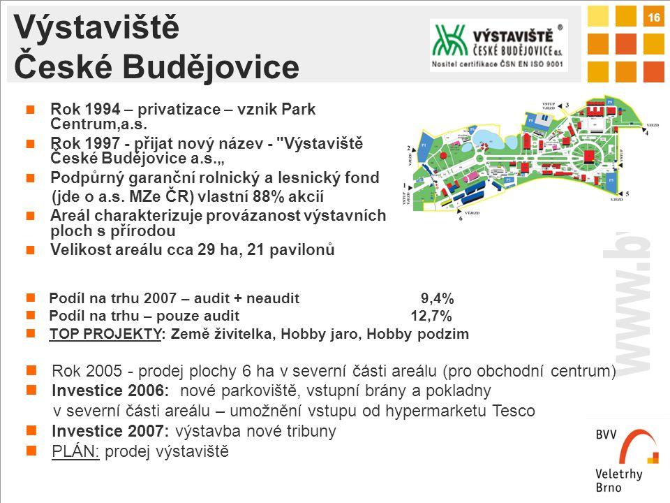 16 Výstaviště České Budějovice Rok 1994 – privatizace – vznik Park Centrum,a.s.