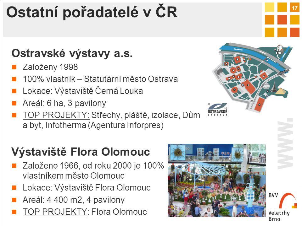 17 Ostatní pořadatelé v ČR Ostravské výstavy a.s.