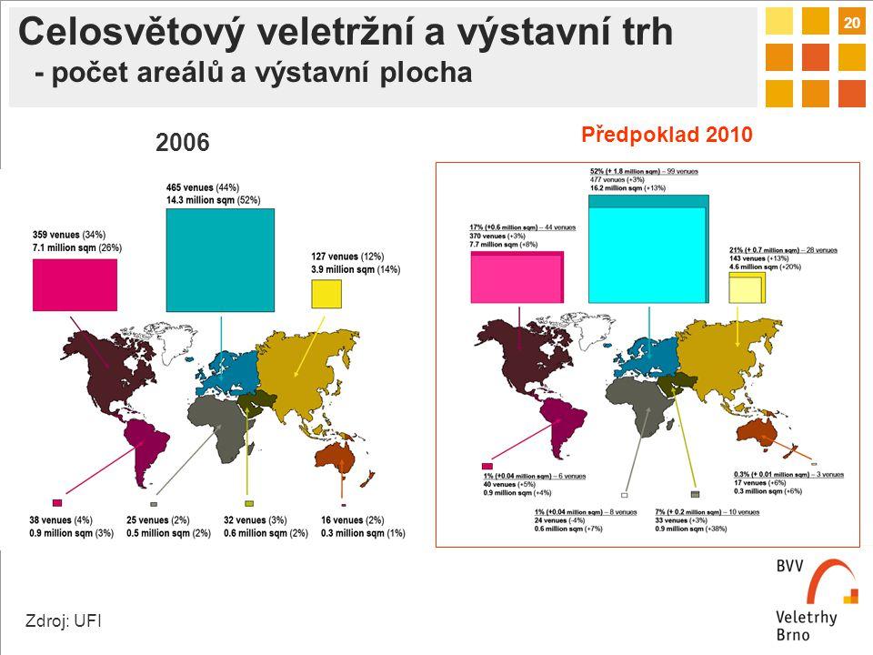 20 Celosvětový veletržní a výstavní trh - počet areálů a výstavní plocha Zdroj: UFI Předpoklad 2010 2006