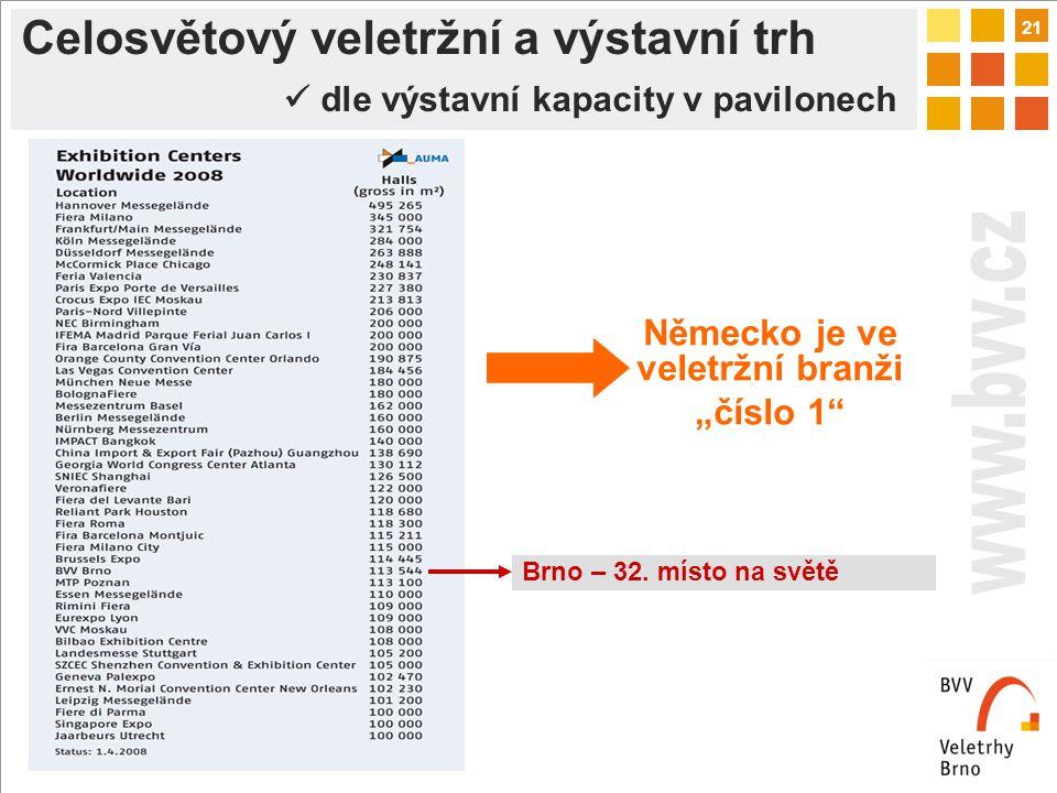 """21 Celosvětový veletržní a výstavní trh dle výstavní kapacity v pavilonech Německo je ve veletržní branži """"číslo 1 Brno – 32."""
