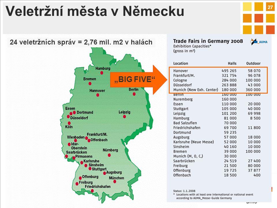 """27 Veletržní města v Německu 24 veletržních správ = 2,76 mil. m2 v halách """"BIG FIVE"""