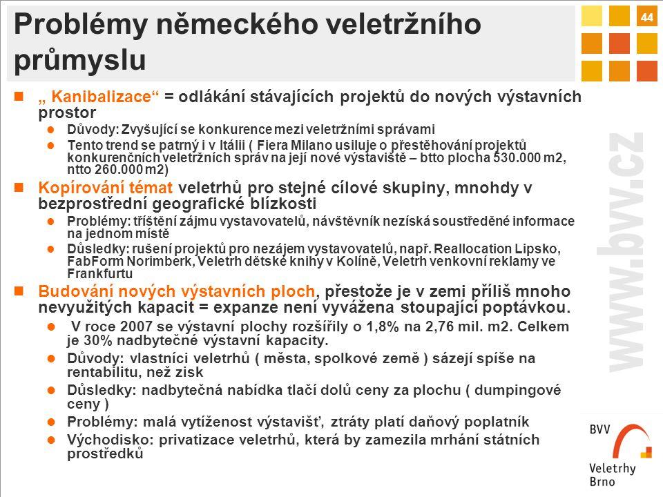 """44 Problémy německého veletržního průmyslu """" Kanibalizace = odlákání stávajících projektů do nových výstavních prostor Důvody: Zvyšující se konkurence mezi veletržními správami Tento trend se patrný i v Itálii ( Fiera Milano usiluje o přestěhování projektů konkurenčních veletržních správ na její nové výstaviště – btto plocha 530.000 m2, ntto 260.000 m2) Kopírování témat veletrhů pro stejné cílové skupiny, mnohdy v bezprostřední geografické blízkosti Problémy: tříštění zájmu vystavovatelů, návštěvník nezíská soustředěné informace na jednom místě Důsledky: rušení projektů pro nezájem vystavovatelů, např."""