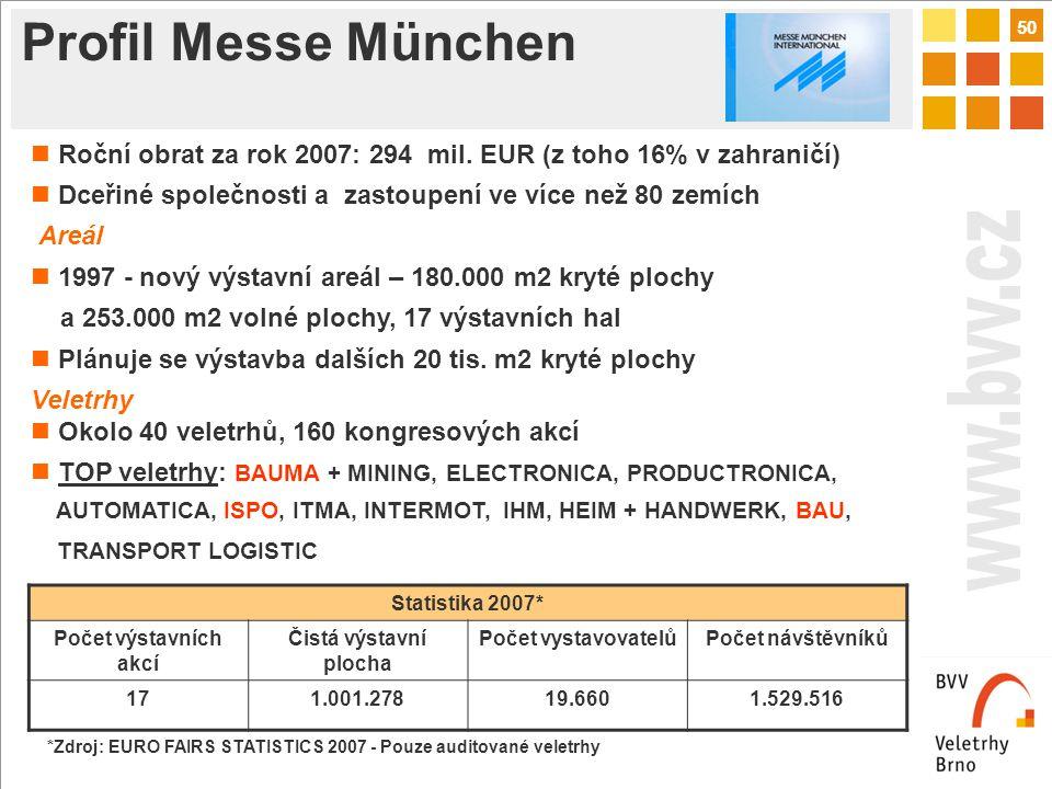 50 Profil Messe München Roční obrat za rok 2007: 294 mil.