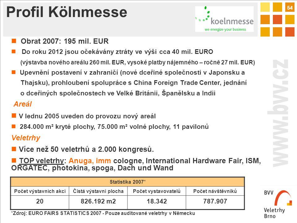 54 Profil Kölnmesse Statistika 2007* Počet výstavních akcíČistá výstavní plochaPočet vystavovatelůPočet návštěvníků 20826.192 m218.342787.907 Obrat 2007: 195 mil.