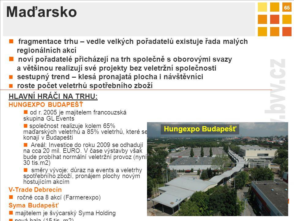 65 Maďarsko fragmentace trhu – vedle velkých pořadatelů existuje řada malých regionálních akcí noví pořadatelé přicházejí na trh společně s oborovými svazy a většinou realizují své projekty bez veletržní společnosti sestupný trend – klesá pronajatá plocha i návštěvníci roste počet veletrhů spotřebního zboží HLAVNÍ HRÁČI NA TRHU: HUNGEXPO BUDAPEŠŤ od r.