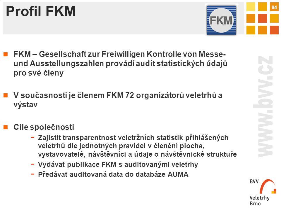 94 Profil FKM FKM – Gesellschaft zur Freiwilligen Kontrolle von Messe- und Ausstellungszahlen provádí audit statistických údajů pro své členy V současnosti je členem FKM 72 organizátorů veletrhů a výstav Cíle společnosti - Zajistit transparentnost veletržních statistik přihlášených veletrhů dle jednotných pravidel v členění plocha, vystavovatelé, návštěvníci a údaje o návštěvnické struktuře - Vydávat publikace FKM s auditovanými veletrhy - Předávat auditovaná data do databáze AUMA