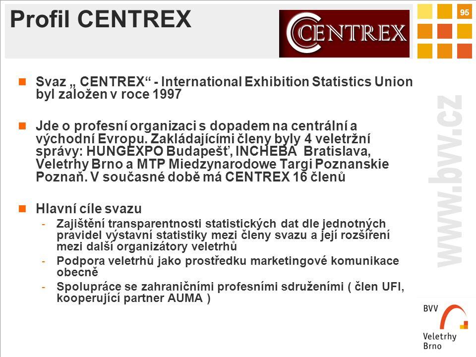 """95 Profil CENTREX Svaz """" CENTREX - International Exhibition Statistics Union byl založen v roce 1997 Jde o profesní organizaci s dopadem na centrální a východní Evropu."""